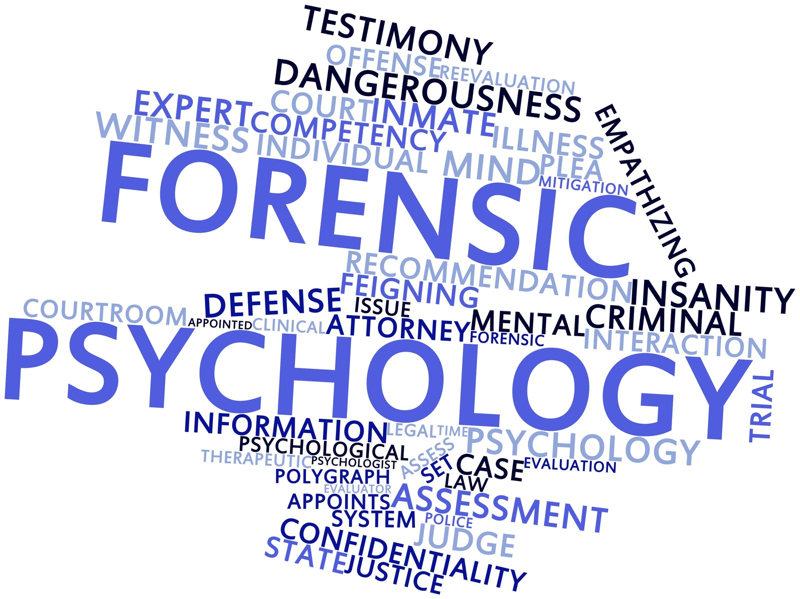 what is forensic psychology promises healthcare